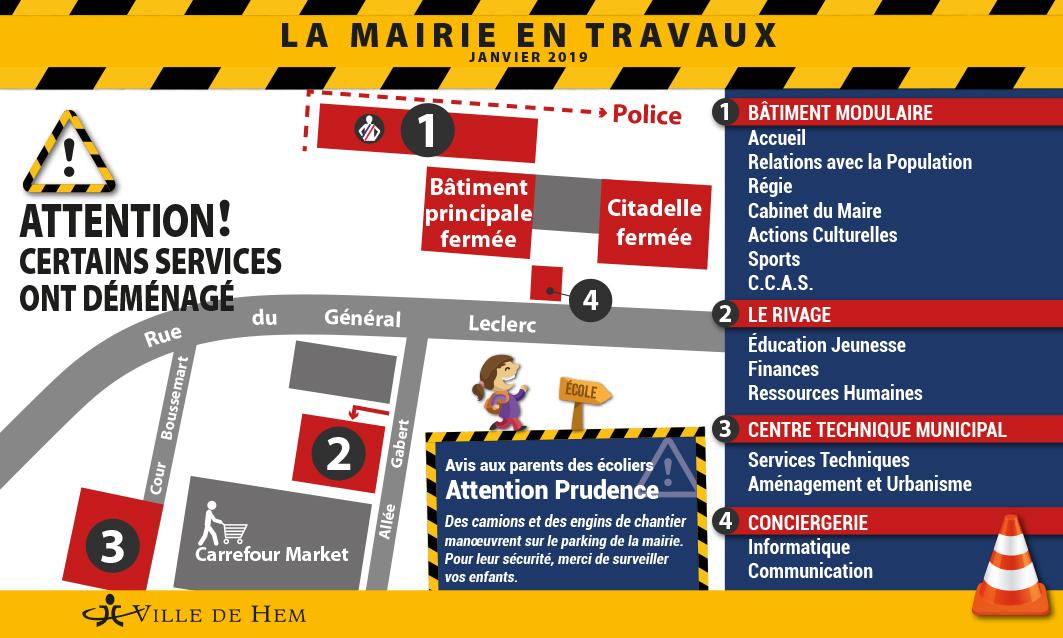Panneau Travaux en mairie (modif-jan2019)